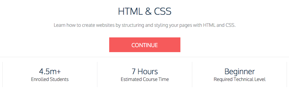 HTML and CSS - CodeCademy