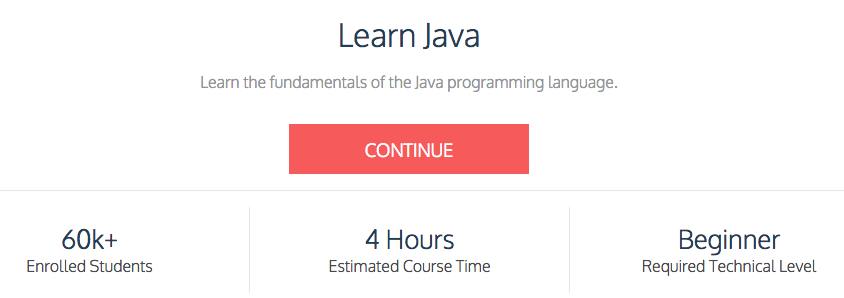 Learn Java Codecademy